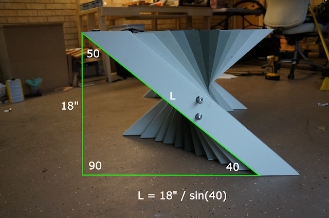 side view of waveform coffee table with annotations of the trigonometric functions that it uses