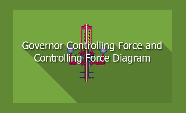 Governor Controlling Force and Controlling Force Diagram