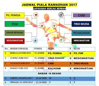 Jadwal Piala Ramadan Askab Sleman 2017