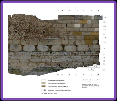 ΚΑΣ: «Πράσινο» για την αποκατάσταση περιοχών του βορείου τείχους της Ακρόπολης