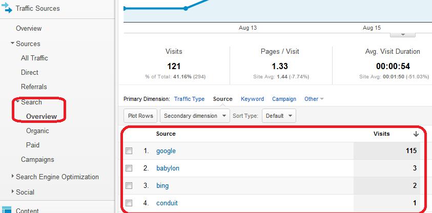 Singh Vikash blog: Google Analytics API with  NET How to
