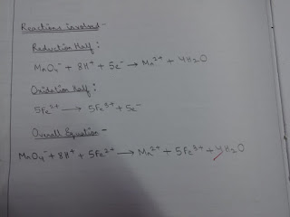 Isc Chemistry Lab Manual Xi