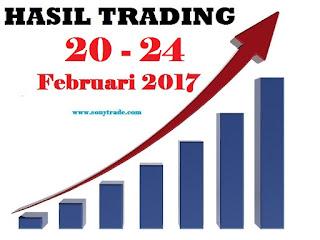 hasil belajar trading saham forex surabaya jakarta sonytrade BOC Press Conference Overnight Rate