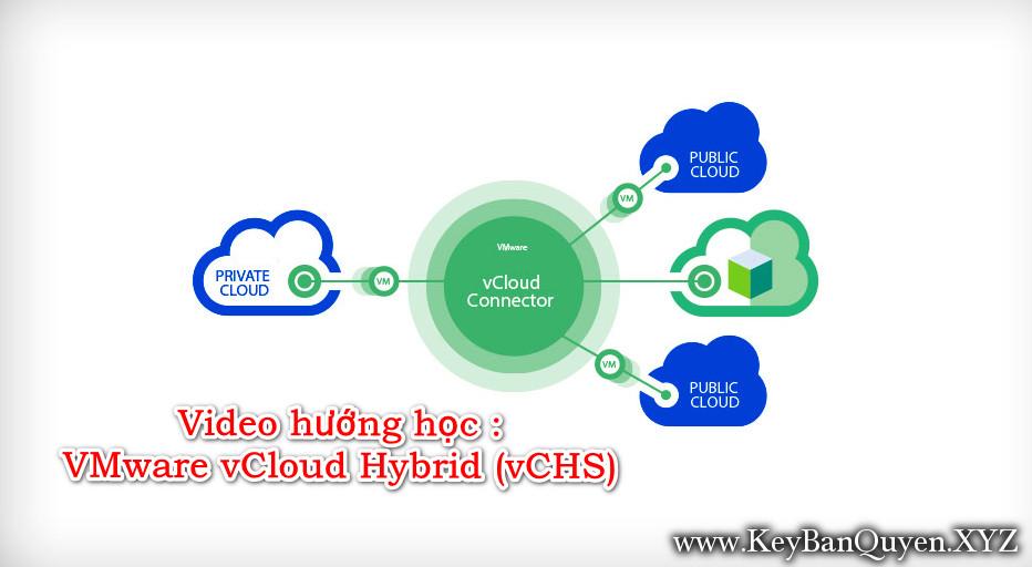 Video hướng học VMware vCloud Hybrid (vCHS)