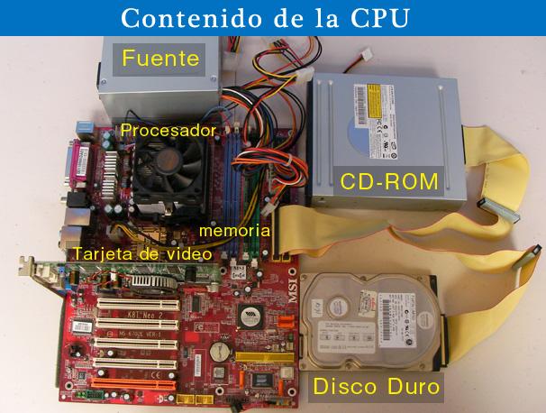 ESTRUCTURA Y FUNCIONAMIENTO DE UN COMPUTADOR