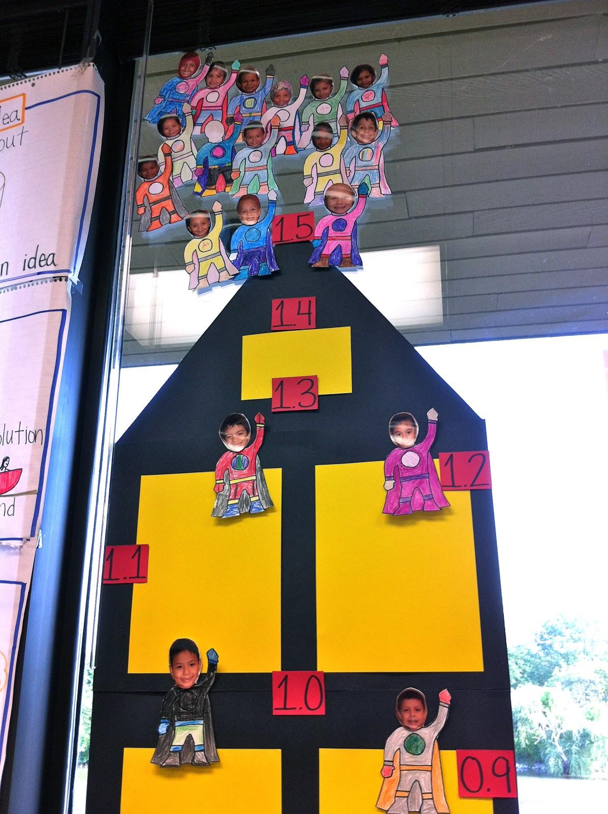 Tales Of An Elementary Teacher Mia