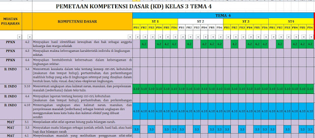 Download Revisi 2018 Pemetaan KD Kelas 3 SD/MI Kurikulum 2013 Semester 1
