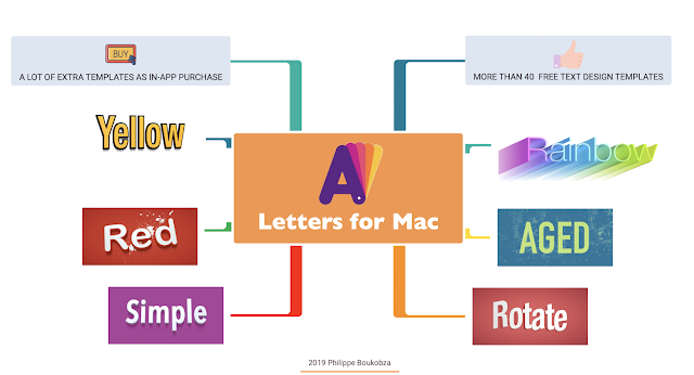 2 free tools to improve the visual impact of your mindmaps