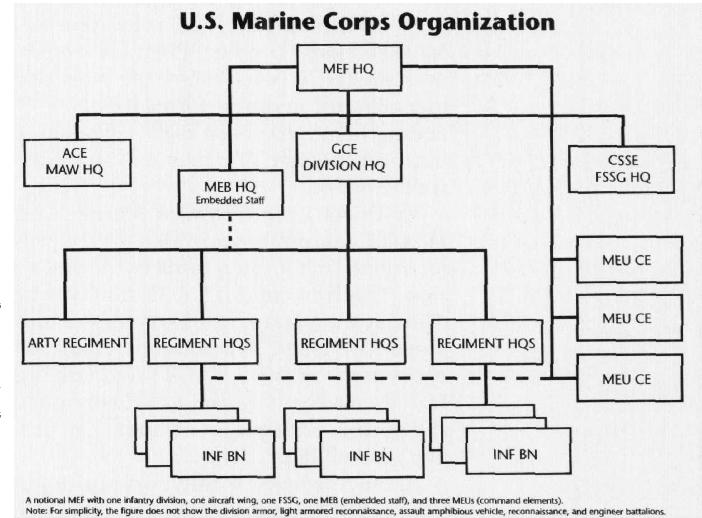 Marine Corps Gazette Blog: February 2012