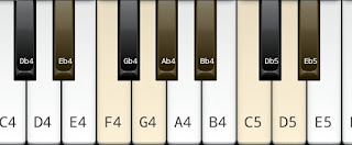 The Major Scale on Key D# or E flat