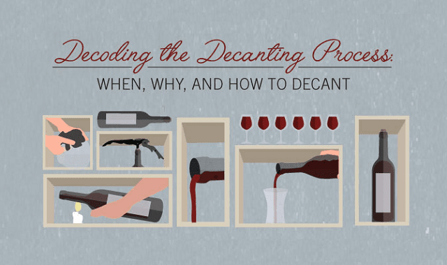 Decoding the Decanting Process When, Why, and How to Decant Wine