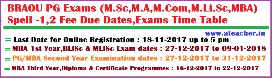 BRAOU PG Exams (M.Sc,M.A,M.Com,M.Li.Sc,MBA) Spell -1,2 Fee Due Dates,Exams Time Table
