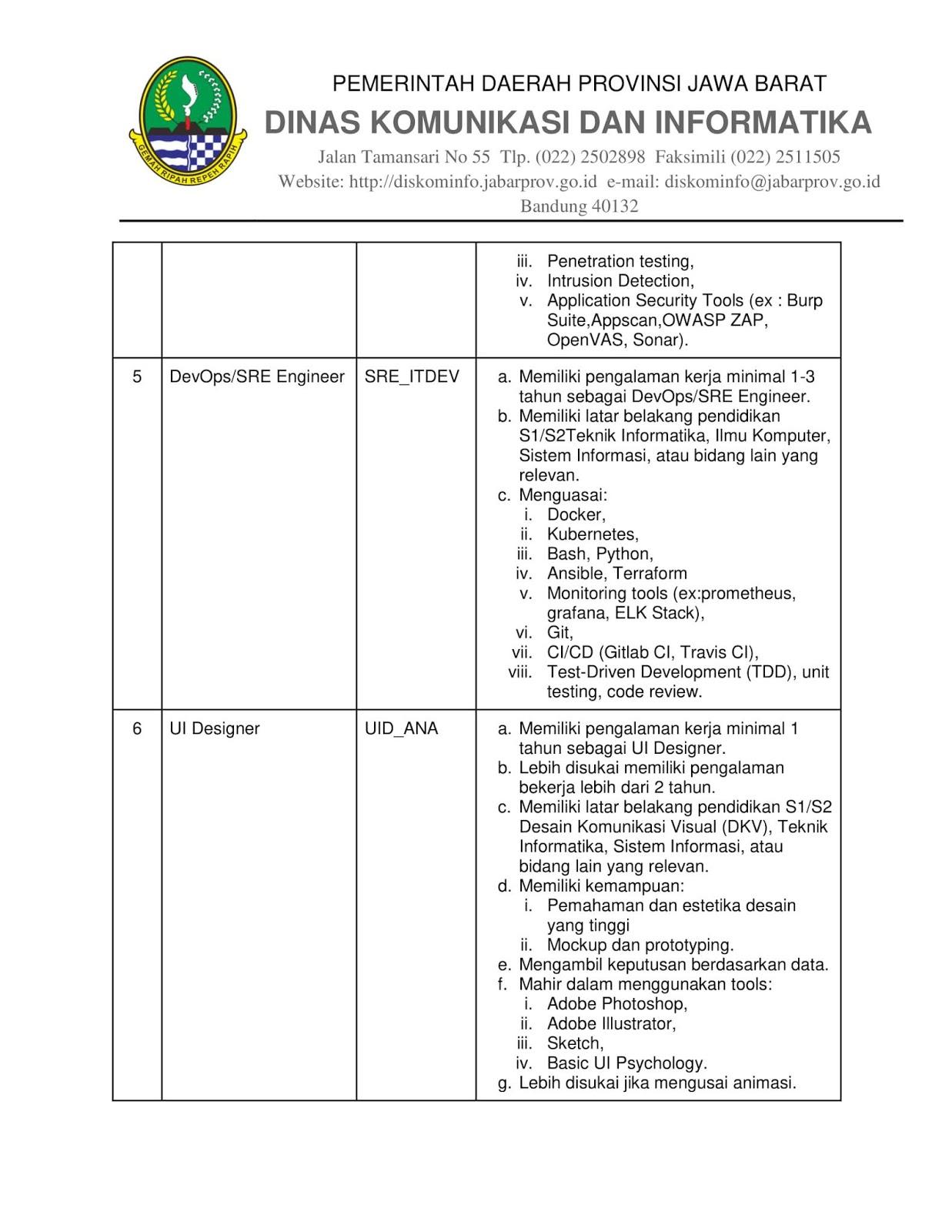 Lowongan Kerja Dinas Komunikasi Dan Informatika Provinsi