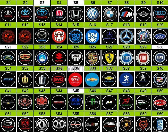 Foreign Car Logos And Names List | Amazing Wallpapers |Foreign Cars Logos