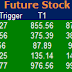 Most active future and option calls ( Pre Market Tips ) for 05 Oct  2016