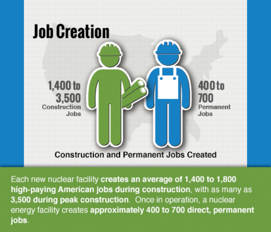 research paper against nuclear energy The development of nuclear weapons took years of research and study it began in the late 1800s with the discovery of the radioactivity of radium and the interest in the world to harness this power.