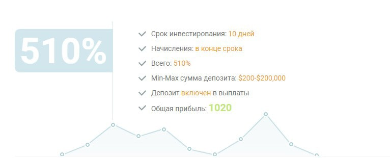 Инвестиционные планы MrCoin 4