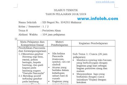 Silabus Kelas 1 SD Semester 2 Tema 8 Tematik Kurikulum 2013 TP 2018-2019