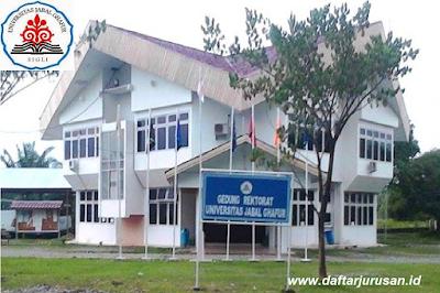 Daftar Fakultas dan Program Studi UNIGHA Universitas Jabal Ghafur Aceh