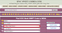 what is bank swift code means