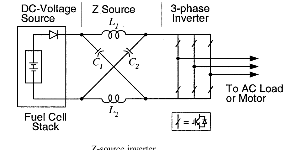 z source inverter I don't know, wether this topic is dead or not i also want to know, how a z-source-inverter works, but the formulas mentioned in.