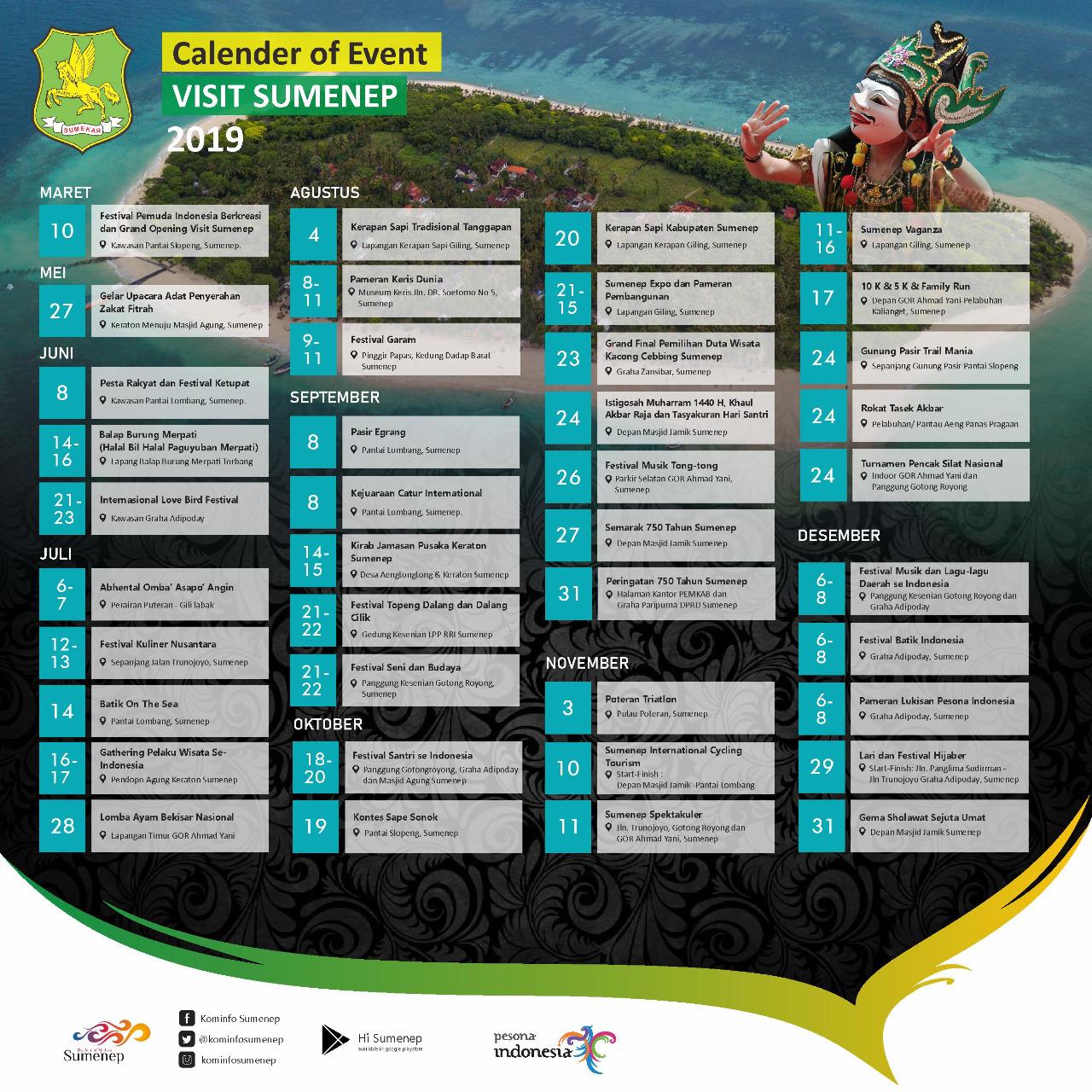 Jadwal Program Visit Sumenep 2019