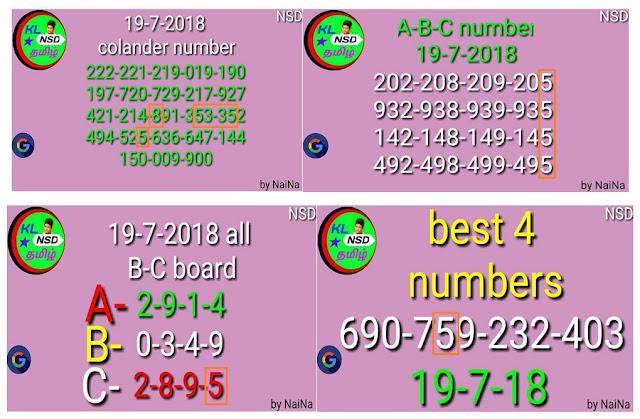 Kerala Lottery abc all board Guessing 19-07-2018 KARUNYA PLUS KN-222