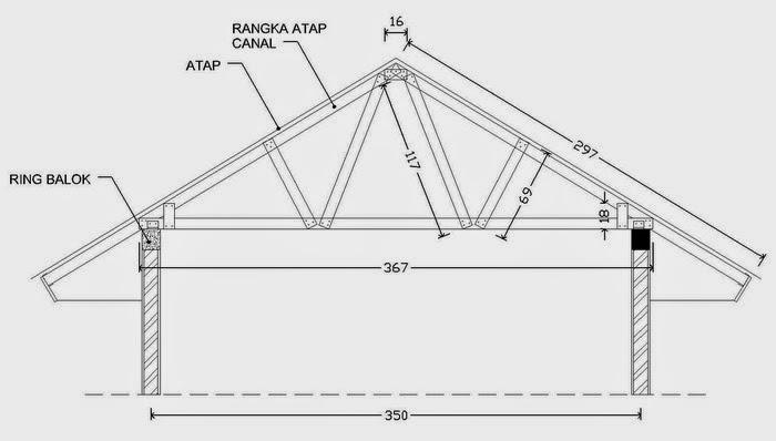 gambar rangka atap baja ringan limasan cara menghitung kebutuhan canal pada pekerjaan ...