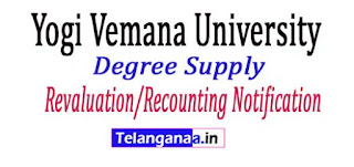 YVU Degree Supply Revaluation/Recounting Notification 2017