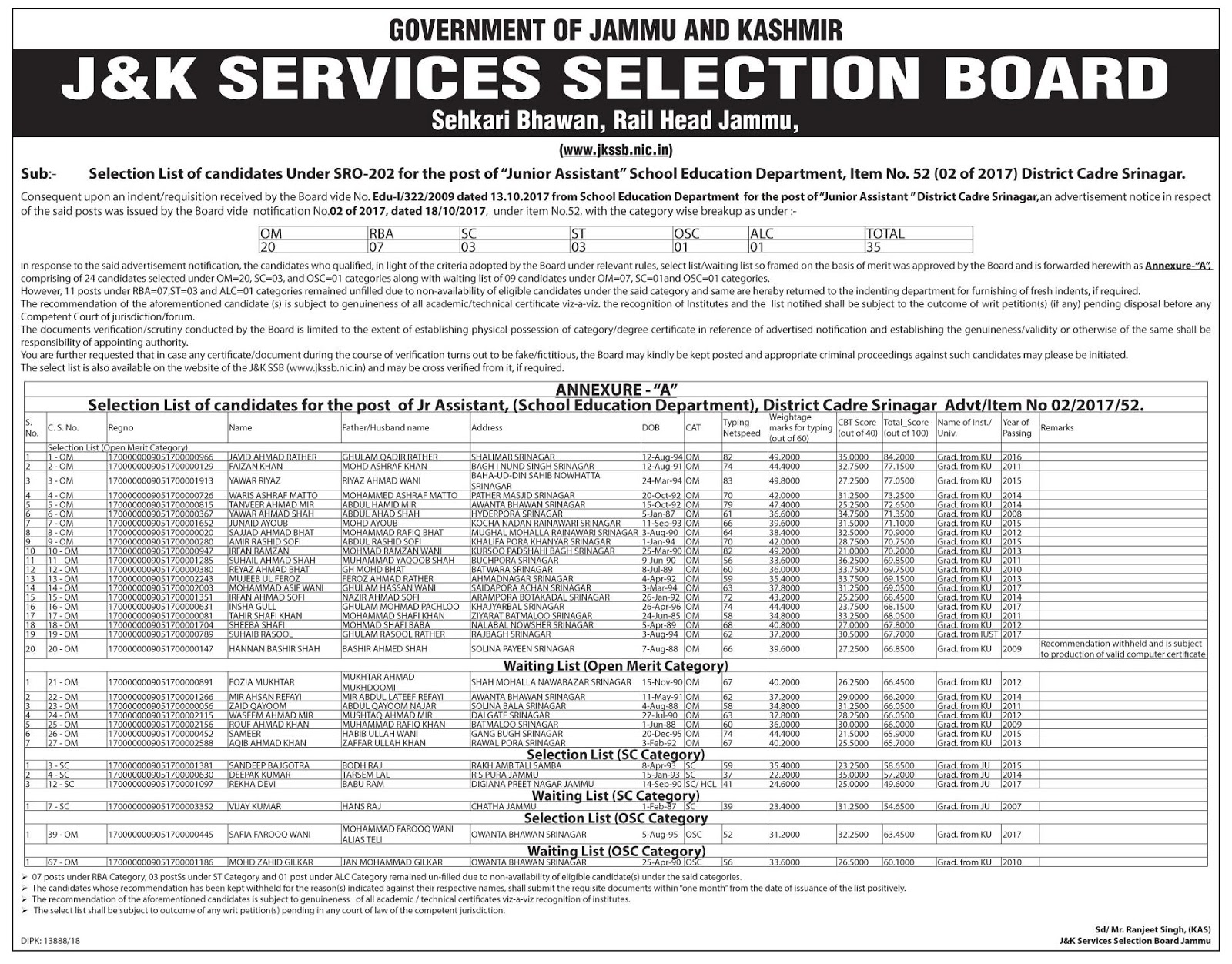 JKSSB Selection List for Junior Assistant posts in School Education Department (Srinagar)