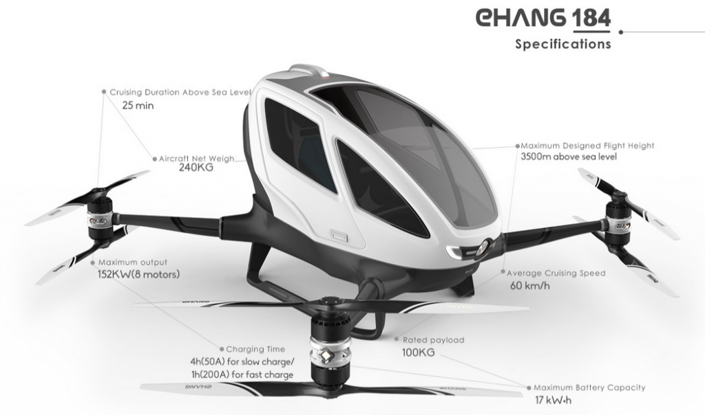 Ehang 184 autonomous aerial vehicle from China, the third but not the least of the three human-carrying drones prototyped.