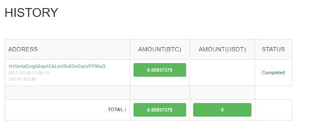 Bitcoin Gratis di CryptominingFarm