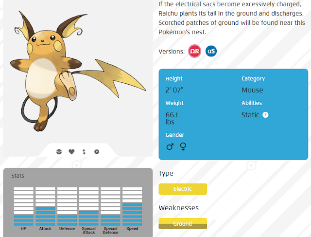 Kekuatan Raichu (c) www.pokemon.com