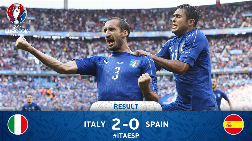 Italia Kalahkan Spanyol 2-0 dengan Cerdik