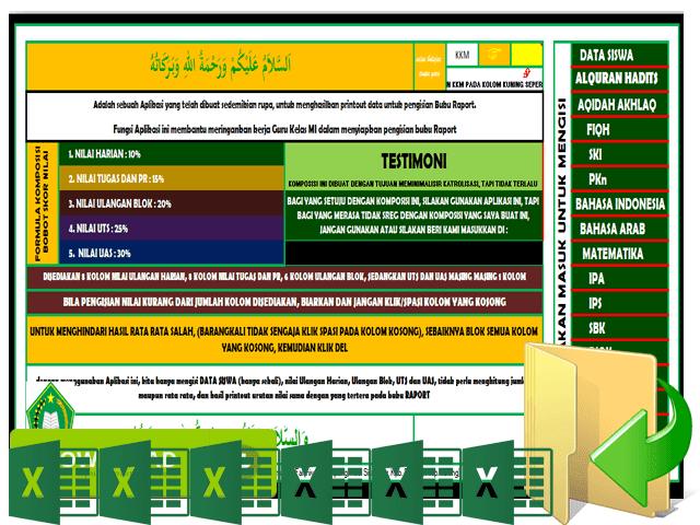 Aplikasi Raport Khusus Mi Madrasah Ibtidaiyah Format Excel Sekolah Kita