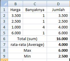 Fungsi sum, fungsi average, fungsi max, fungsi min, excel 2007, microsoft excel 2007, program excel 2007,