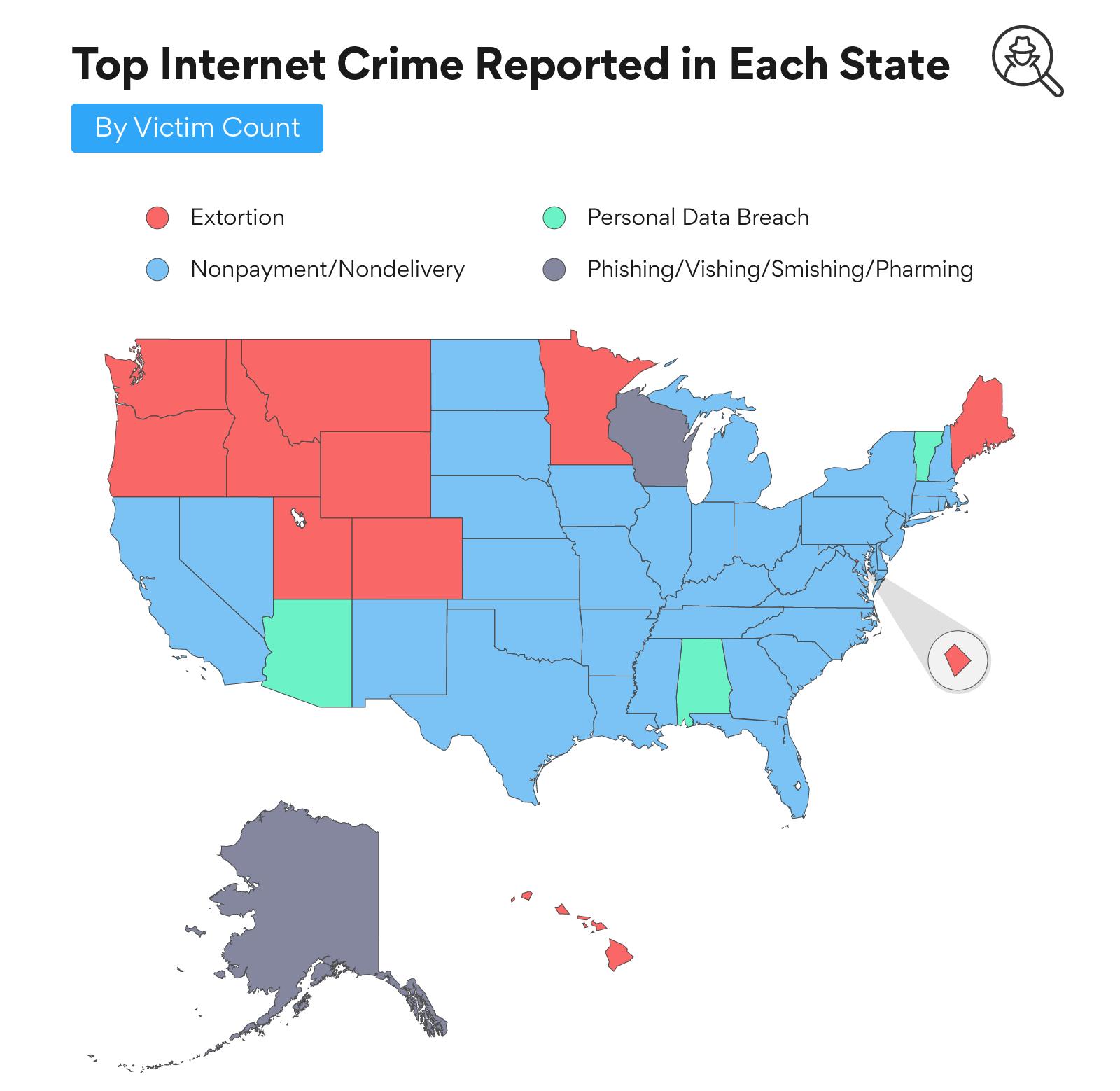top internet crimes