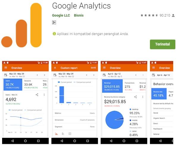 Aplikasi Google Analitycs Untuk Ngeblog
