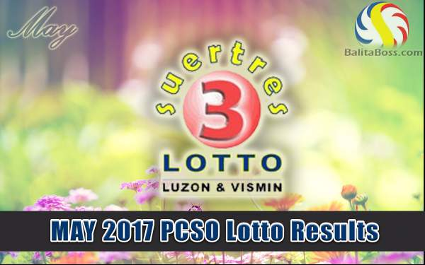 Results: May 2017 Suertres 3-Digit PCSO Lotto
