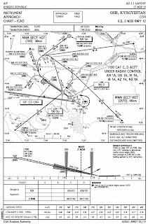 Sextant Blog: 108.) Navigációs Térképek: Repülési