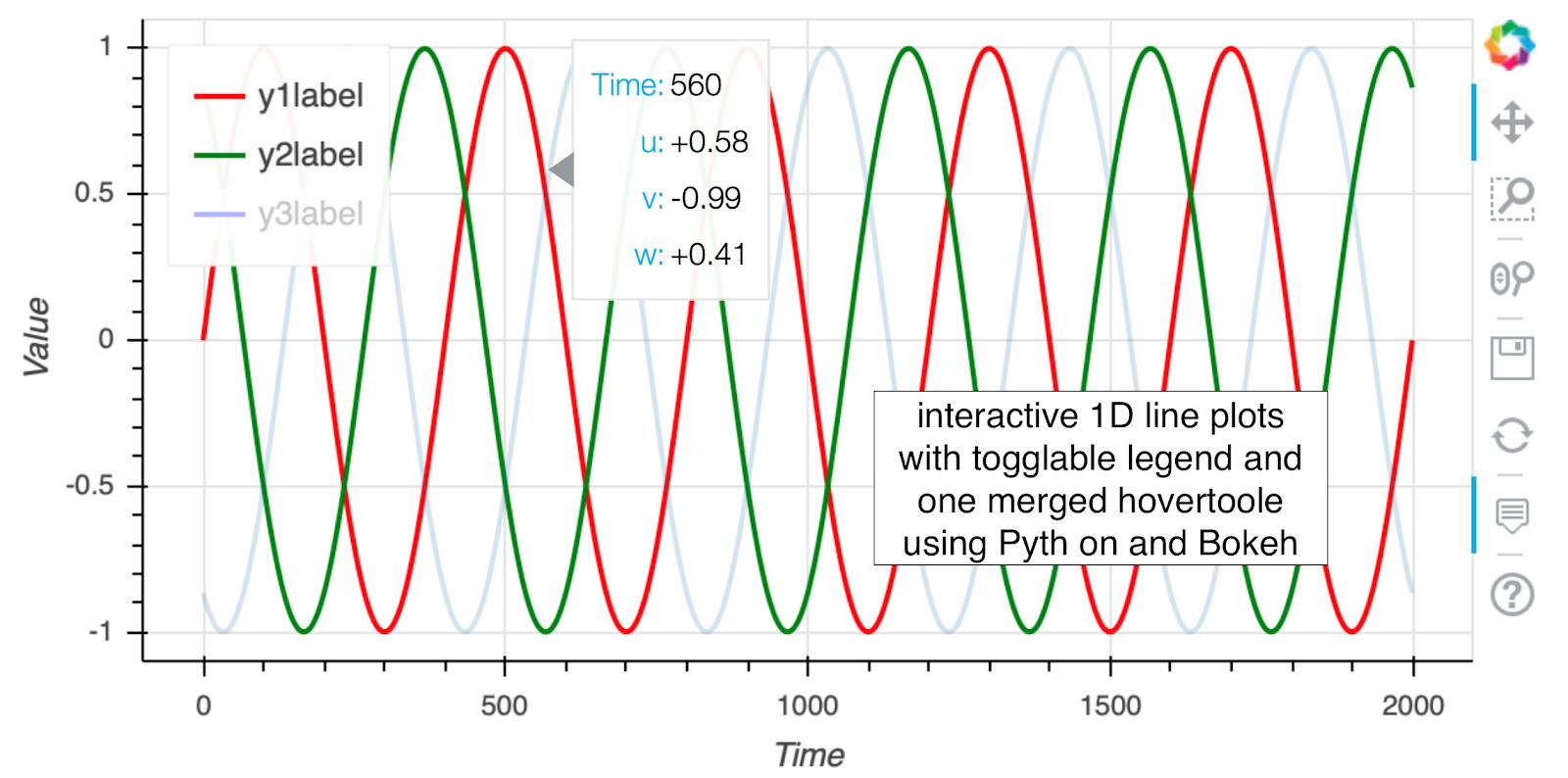 Python Matplotlib Tips: Interactive figure with several 1D
