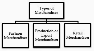 job description for merchandiser