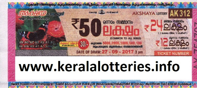 Kerala lottery Akshaya AK-312 on 27-09-2017