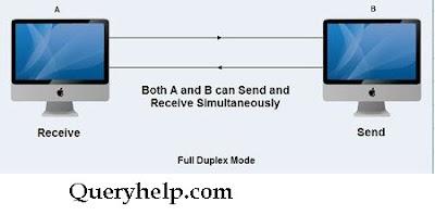 Full Duplex Transmission Mode