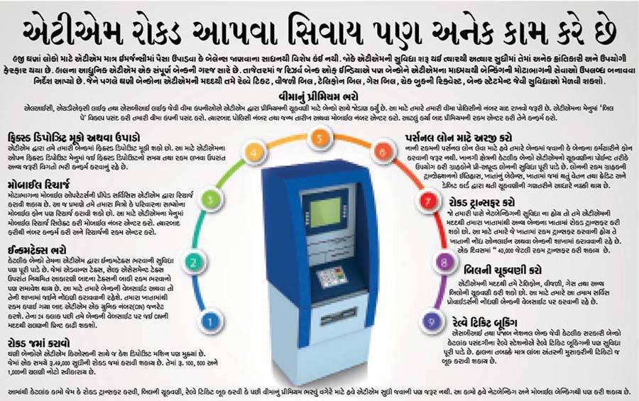 ATM Rokad Aapva Sivay Pan Anek Kam Kare Chhe