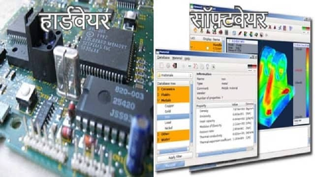 कंप्यूटर हार्डवेयर और सॉफ्टवेयर