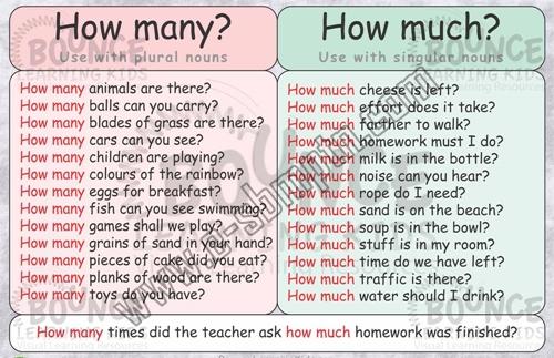 namun cara penggunaan ketiga kata tersebut berbeda Penggunaan Kata Many, Much, dan a lot of dalam Bahasa Inggris