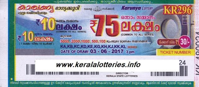 Karunya Weekly Lottery_KR-299_Kerala lottery