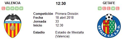 Valencia vs Getafe en VIVO