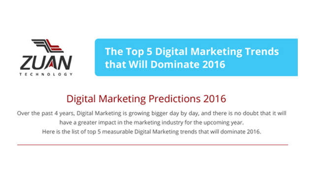 The Top 5 Digital Marketing Trends that Will Dominate 2016